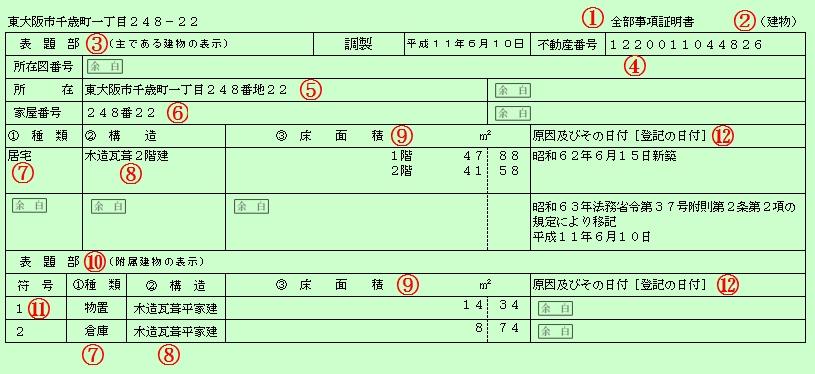 Q\u0026A】不動産の登記事項証明書(普通建物の表題部)の見方を教えて